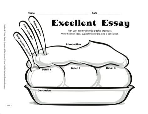 Introduction paragraph for college essay